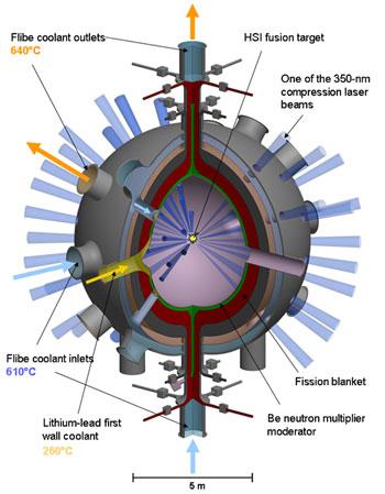 Schema funzionamento bomba